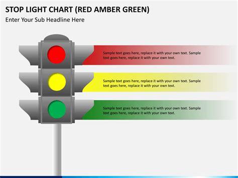 Stop Light Chart Powerpoint Template Sketchbubble Powerpoint Stoplight Chart Template