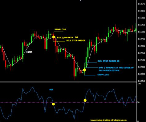 forex swing trading strategy forex swing trading system images
