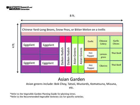 Garden Layout Template Garden Layout Template Photos Gt Gt Free Printable Garden Notebook Free Garden Planner