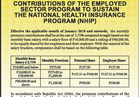 new philhealth salary bracket 2016 new philhealth contribution effective january 2018
