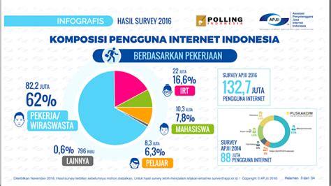 Berapa Mini 2 Di Indonesia eko marwanto