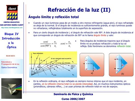 ilusiones opticas refraccion optica