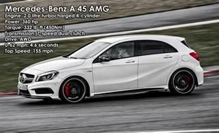 Mercedes A Amg Mercedes Amg A 45 4matic Newsky24