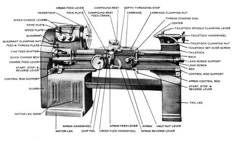 atlas lathe parts diagram lathe parts page 3 of 5 diy woodworking projects