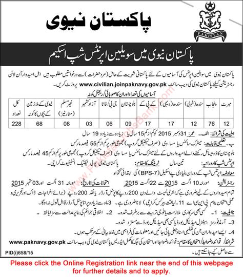 pattern tester jobs civil armed forces pakistan pay scales 2015