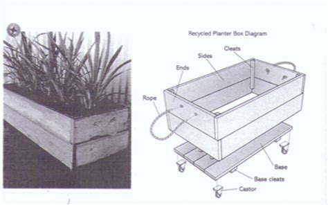 Wooden Planter Boxes Bunnings by Wrs