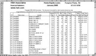 home equity loan rates in pa sle hsh s monthly home equity loan report