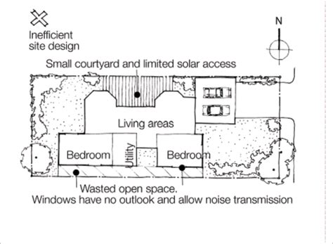 Home Floor Plans With Cost To Build Choosing A Site Yourhome