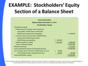 Balance Sheet Exle Stockholders Equity by Chapter 11 Stockholders Equity Ppt