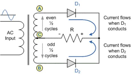 pn junction as rectifier uses of diode wave rectifier electronics101