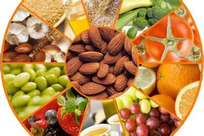 dieta  perder grasa abdominal