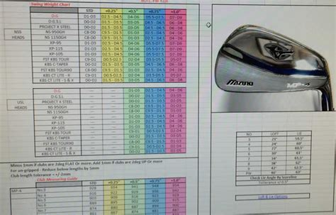 iron swing weight mizuno custom fit factory tour golfalot