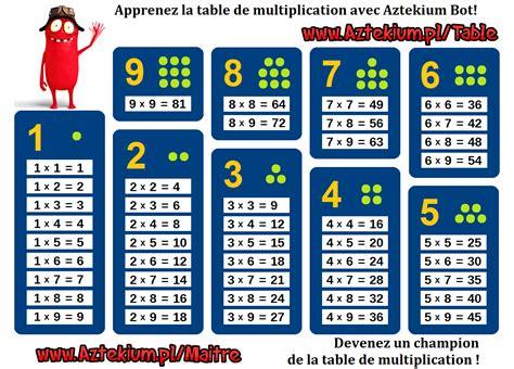les tables de multiplication de 1 a 10 table de multiplication a imprimer de 1 a 10 education