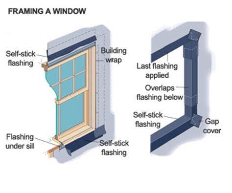 how to install new windows in a house installing a wood window how to install new windows in your house diy advice