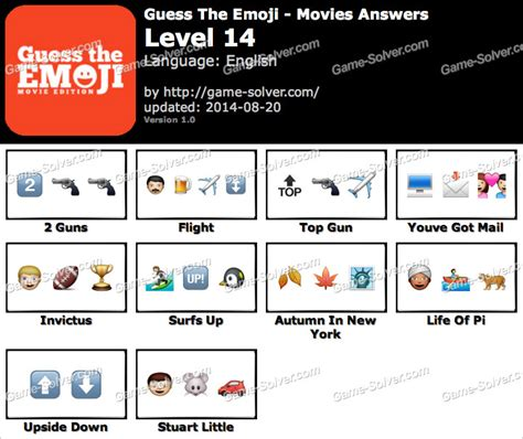 film quiz level 14 guess the emoji movies level 14 game solver