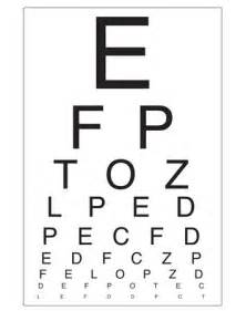 25 eye chart ideas eye doctor eye exam allegra window