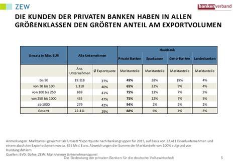 privat banken die bedeutung der privaten banken f 252 r die deutsche
