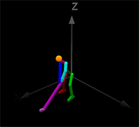 golf swing biomechanics analysis golf swing biomechanics