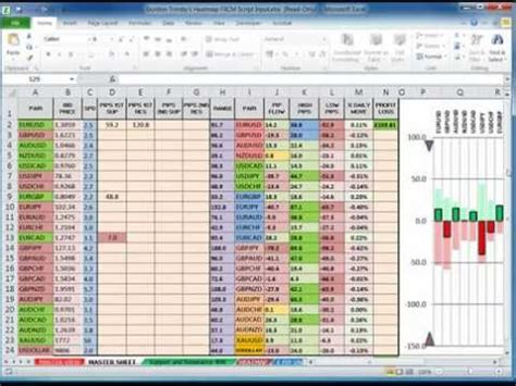 Forex Trading Spreadsheet Overview Mp4 Youtube Trading Excel Template