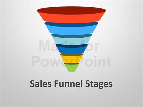 Sales Funnel Stages Editable Powerpoint Presentation Sales Funnel Powerpoint