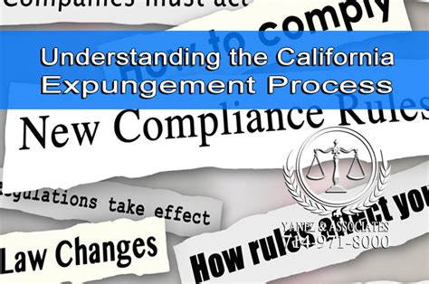 Expunging A Criminal Record In California Criminal Record Expungement Attorney In Orange County California