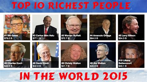 top 10 richest in the world 2015 forbes richest list