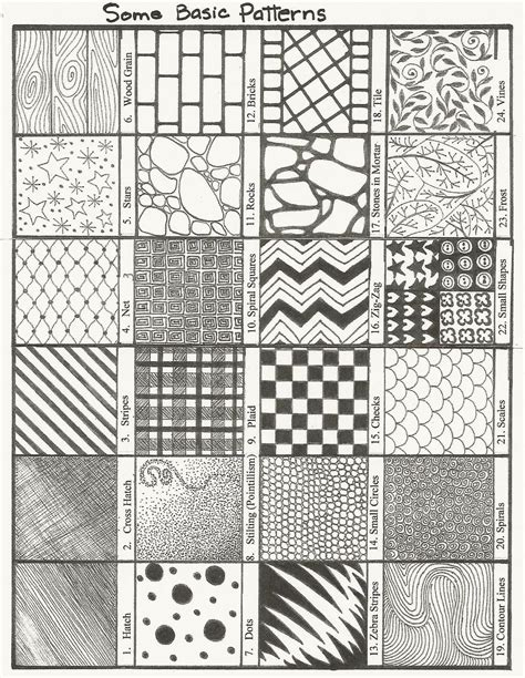 pattern drawing easy hoontoidly simple tumblr drawings patterns images
