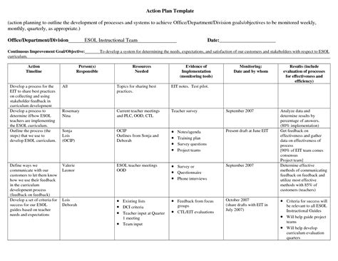 district professional development plan template best photos of departmental plan template