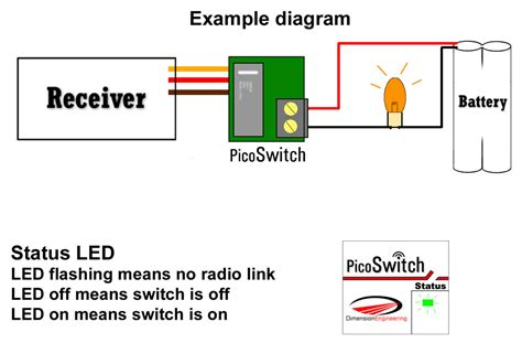 Auxiliary Light Switch Picoswitch Radio Controlled Relay Switch
