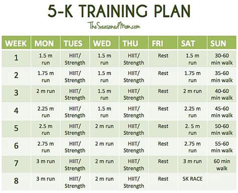To 5k 8 Weeks by 25 Best Ideas About 5k Plan On 5km