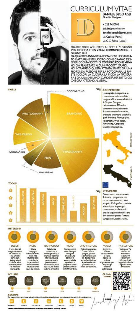 Plantilla De Curriculum Infografico Curr 237 Culum Infogr 225 Fico 4 Modelo Curriculum