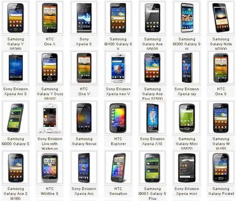 Hp Sony Android Beserta Gambarnya list daftar harga hp android murah terbaru 2014