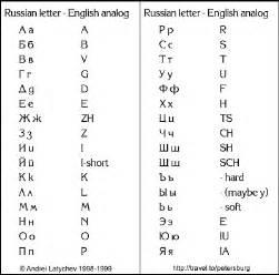 babel fysh russian