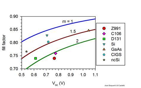 series resistance measurements of nanostructured solar cells series resistance measurements of nanostructured solar cells 28 images dye solar cells basic