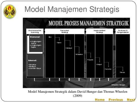 Manajemen Strategik Untuk Manajemen Pendidikan Prof Akdon presentasi sidang thesis implementasi mutu pendidikan