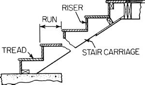 stair definition image gallery stair nomenclature