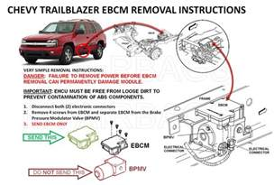 how do you remove the abs on a 2003 chevy avalanche