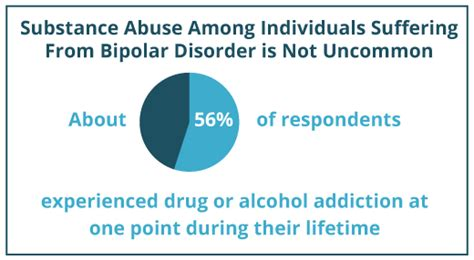 How To Detox From Bipolar Drugs by What S The Link Between Alcoholism Substance Abuse And