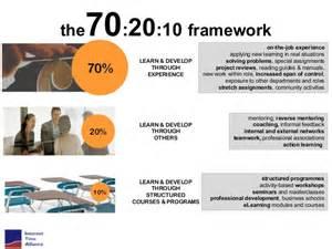 the 70 20 10 framework