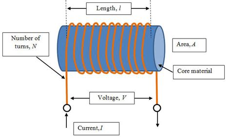 can an inductor zero resistance inductors