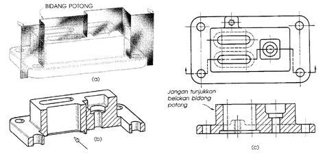 Menggambar Mesin Menurut Standar Iso Hvs resume menggambar mesin 20 februari 2013 teknik mesin 2012