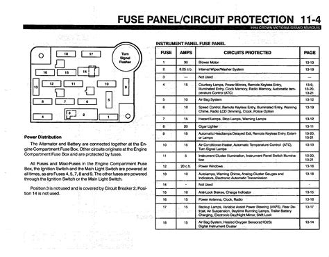 97 grand marquis fuse diagram 97 grand marquis fuse box 25 wiring diagram images