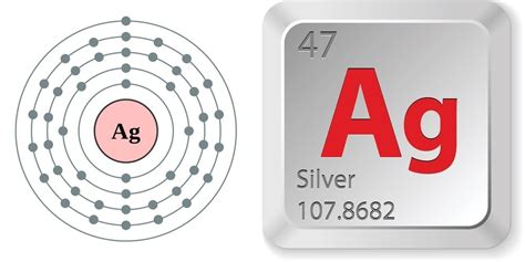 Silver Element silver element information properties and uses autos post