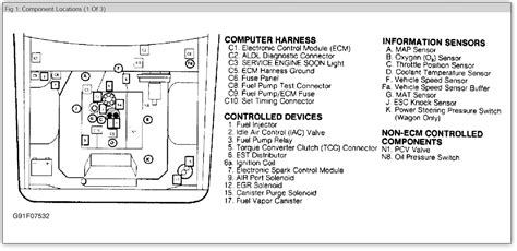 Fuse Box Diagram My 1991 Chevy Caprice Cuts Off Right