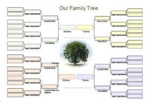 genogram template word genogram template family tree word excel formats