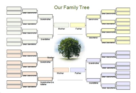 printable medical family tree genogram template word excel pdf formats