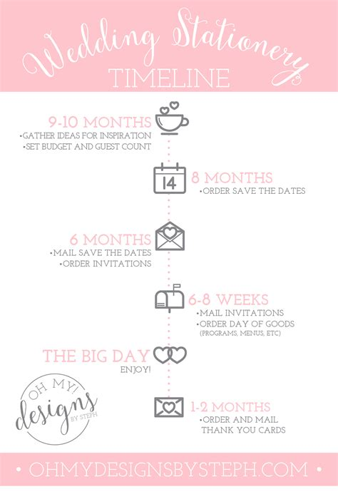 timeline for ordering wedding invitations wedding archives page 2 of 3 oh my designs by steph