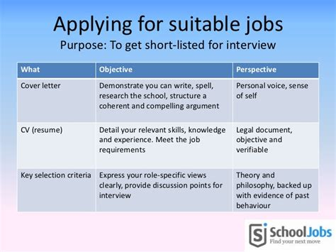 good examples of resume selection criteria responses