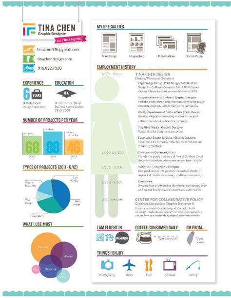 west a m career services visual resumes