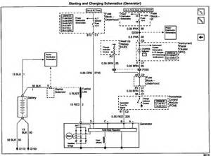 pontiac grand am starter wiring diagram pontiac get free
